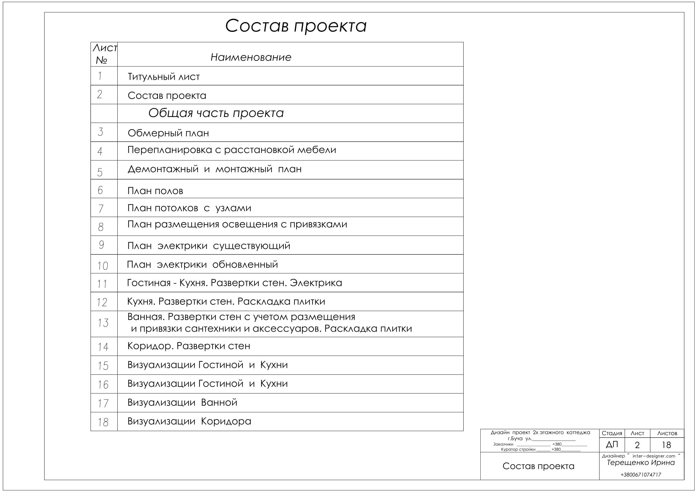 Дизайн проект. Ирина Терещенко. Пример пакета проектной документации, слайд 2