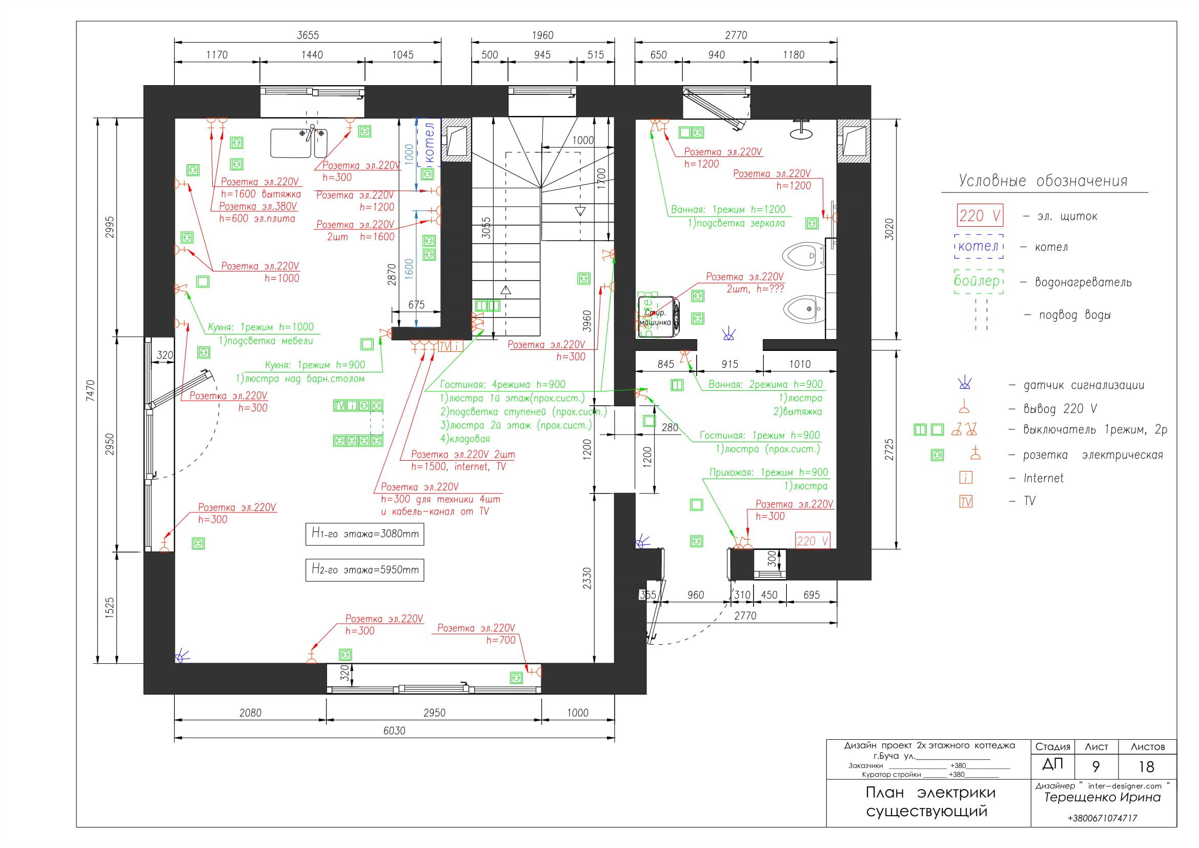 Дизайн проект. Ирина Терещенко. Пример пакета проектной документации, слайд 9